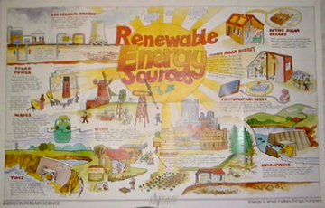 renewable-energy-poster
